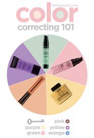 pink complimentary color color correcting 101 jennie kay beauty