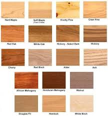 types of wood cabinets common wood types raw wood types no stain added flooring