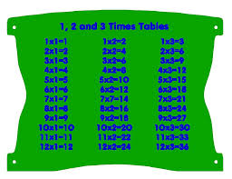 3times Table Activity Panel 1 2 U0026 3 Times Table Fawns Playground Equipment