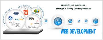 web design home based business designing developing