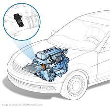 toyota camry door replacement cost mass air flow sensor replacement cost repairpal estimate