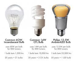 led fluorescent light bulbs led energy saving light bulb lad oma green alternative energy