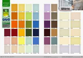 sign solutions get a quote wall color chart wonderfull wall