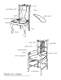 Wooden Chair Clipart Png Parts Of A Chair Prop Agenda