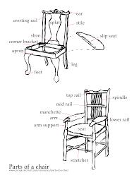 Antique Desk Chair Parts Parts Of A Chair Prop Agenda