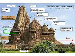 architectural styles in medieval india day dreaming and decor