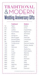 traditional 10th anniversary gift wedding anniversary traditional gifts wedding gifts