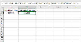 2015 Federal Tax Tables Tax Rates In Excel Easy Excel Tutorial