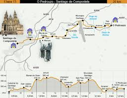 santiago de compostela camino day thirteen map of the camino primitivo our route was from