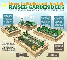 small raised vegetable garden ideas raised vegetable garden plans