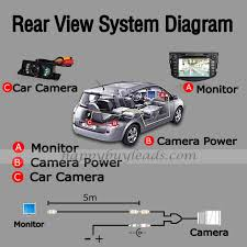 axis reverse camera wiring diagram axis wiring diagrams