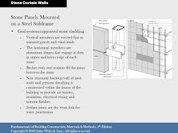 First Up Wind Curtain Masonry Veneer Curtain Walls Ppt Video Online Download