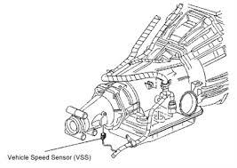 2005 trailblazer fan speed sensor solved i have 2005 chevy trailblazer lt 4 2 4wd fixya