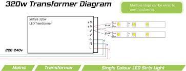 12v 24v 320 watt mean well transformer for led tape
