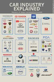 9 best qgcp images on pinterest cars car parts and audi