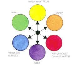 what colors make purple paint what colors make purple paint purple paint ideas for living room