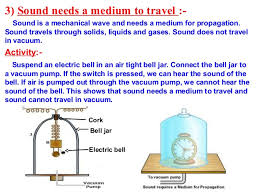 Why does sound cannot travel in vacuum find your world