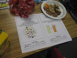 third grade thinkers october 2011