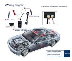 b m w x3 f25 keyless plug and play retrofit or regrade car keyless