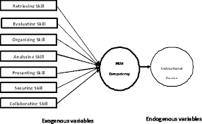 theoretical framework research paper journal of knowledge management practice