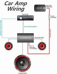 amplifier wiring diagram readingrat net and sony xplod amp