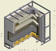 crematory operator cremation furnaces energy efficient crematorium ovens dfw europe
