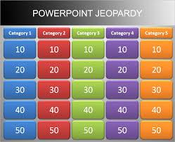 Blank Jeopardy Powerpoint Template Jeopardy Template Free Powerpoint Jepordy Template
