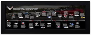 c1 c7 corvette timeline framed print chevymall corvette