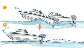 piloting a boat at planing speeds yamaha product business