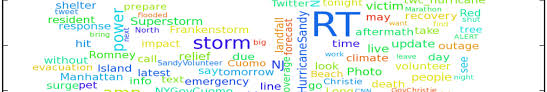 si ge auto b b d occasion crisis communication patterns in social media during hurricane
