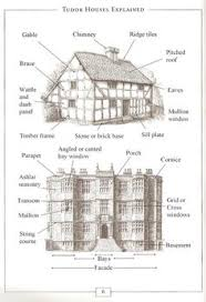 House Architecture Drawing Architectural Terminology Glossary Of Architectural Terms