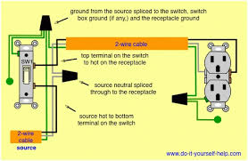 switch and outlet wiring diagram wiring diagram and schematic