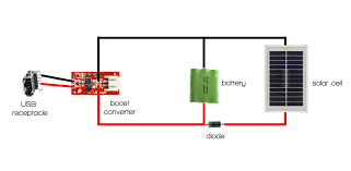 Solar Street Light Wiring Diagram - solar panel wiring diagram 48v solar panel wiring diagram