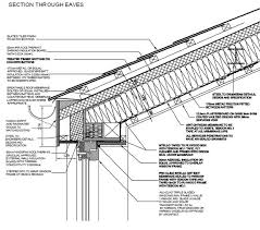 How To Build Dormers In Roof Read Our Mcgrath Construction Consultants Blog With All Your Need