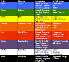 color and mood chart gnscl