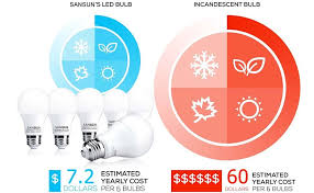 a19 led light bulbs 60 watt equivalent sansun 3000k soft white
