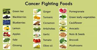 5 foods in your home that cause cancer u2022 healthmania