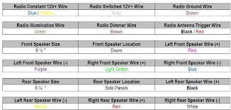 mantis tiller wiring diagram wiring diagram shrutiradio