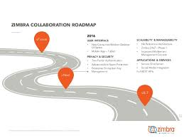 road map zimbra roadmap 2015 2016