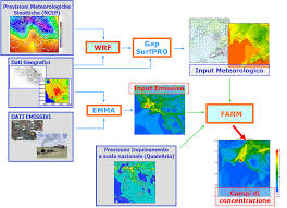 Synoptic Weather Map Definition Forecast System Ariasana