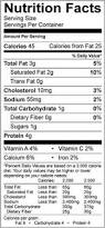 Nutrition Facts For Cottage Cheese by Cheese Nutritional Values Nutrition And Dietetics
