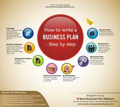 small business plan small business plan powerpoint slides