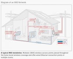 legacy ldsn7 wiring diagram wiring diagrams