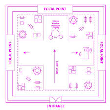 clothing store floor plan layout store layout culccaix7