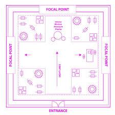 boutique floor plan store layout culccaix7