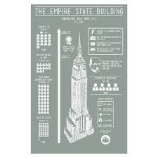 Empire State Building Floor Plans New York The Empire State Building 1 472 U0027 103