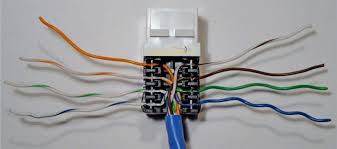 ce tech cat5e jack wiring diagram ce wiring diagrams collection