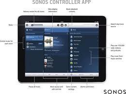 wiring diagram for sonos music system u2013 readingrat net