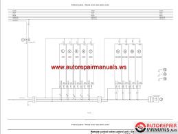 new holland t7 270 service manual auto repair manual forum