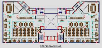 COMMERCIAL Delecon Design Company - Commercial interior design ideas